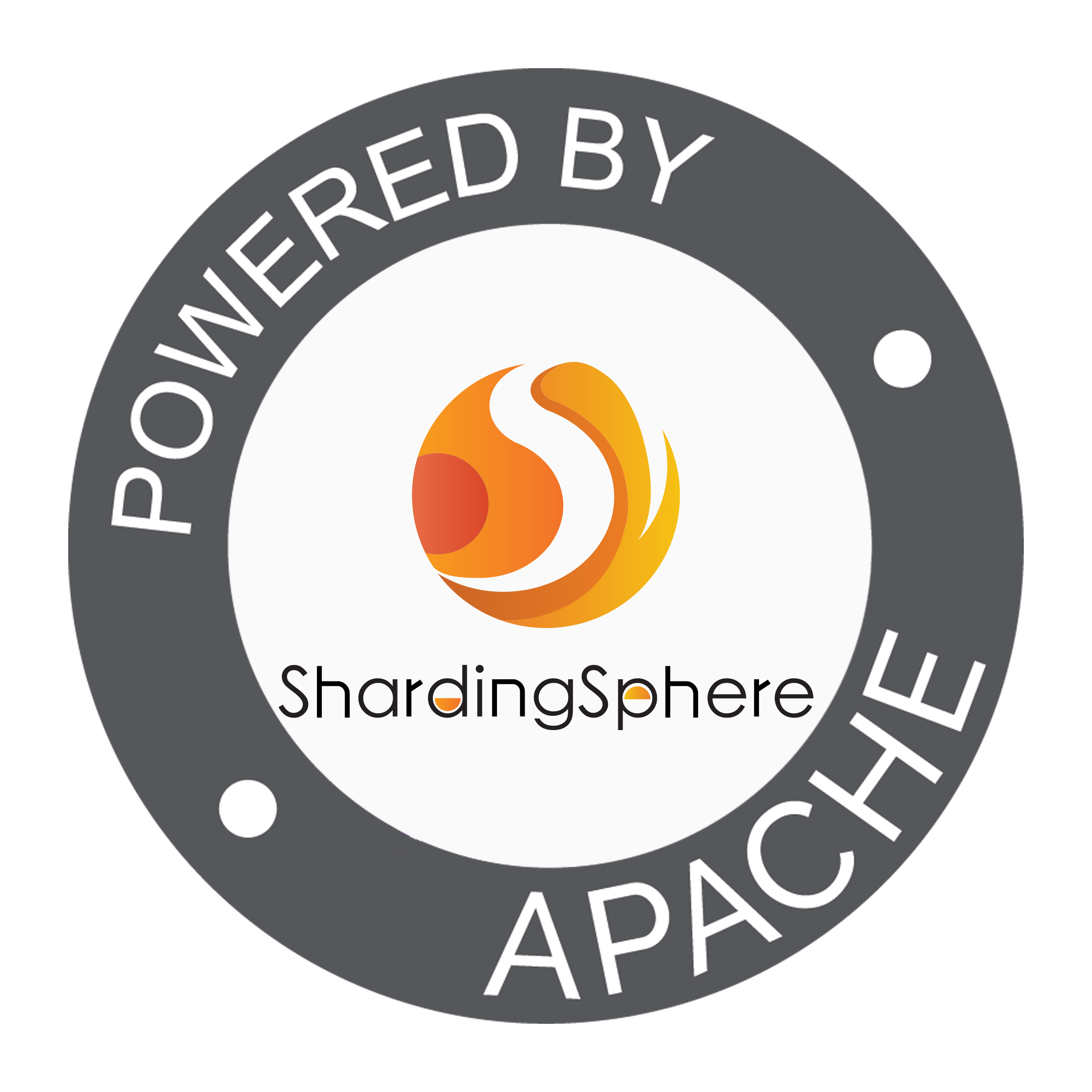 Powered By ShardingSphere
