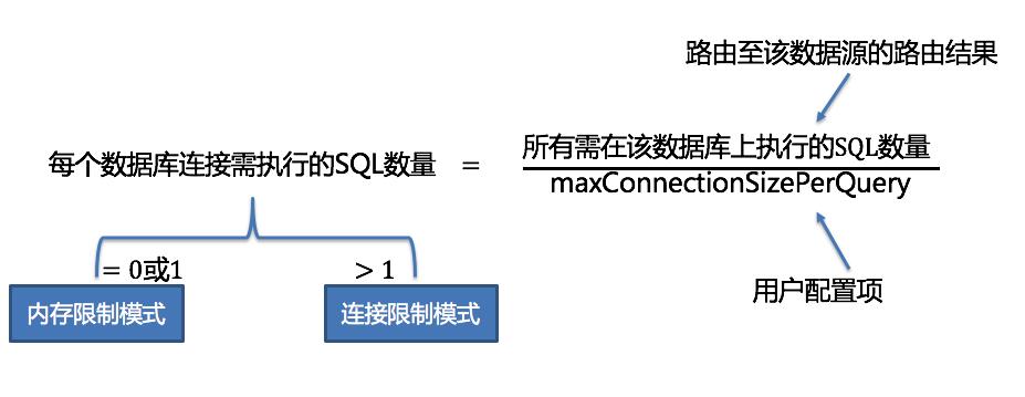 连接模式计算公式