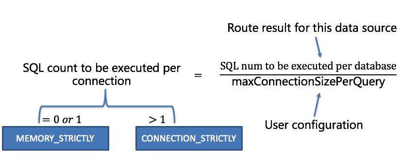 Connection mode calculate formula